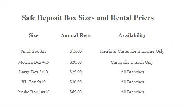 photo-safe-deposit-box-sizes-and-rental-prices